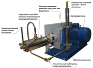 Cryogenic pump unit ANK (АНК) 10.20